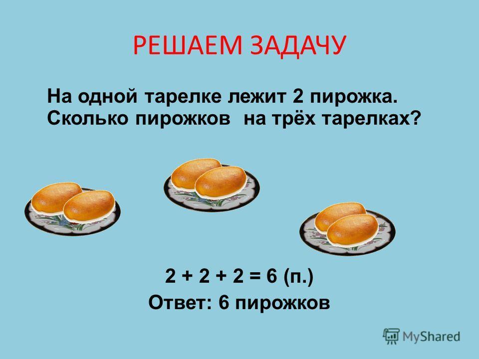 РЕШАЕМ ЗАДАЧУ На одной тарелке лежит 2 пирожка. Сколько пирожков на трёх тарелках? 2 + 2 + 2 = 6 (п.) Ответ: 6 пирожков