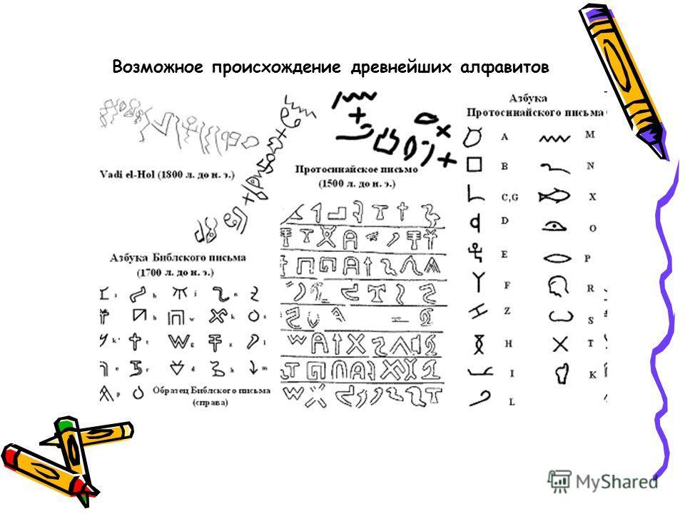 Возможное происхождение древнейших алфавитов