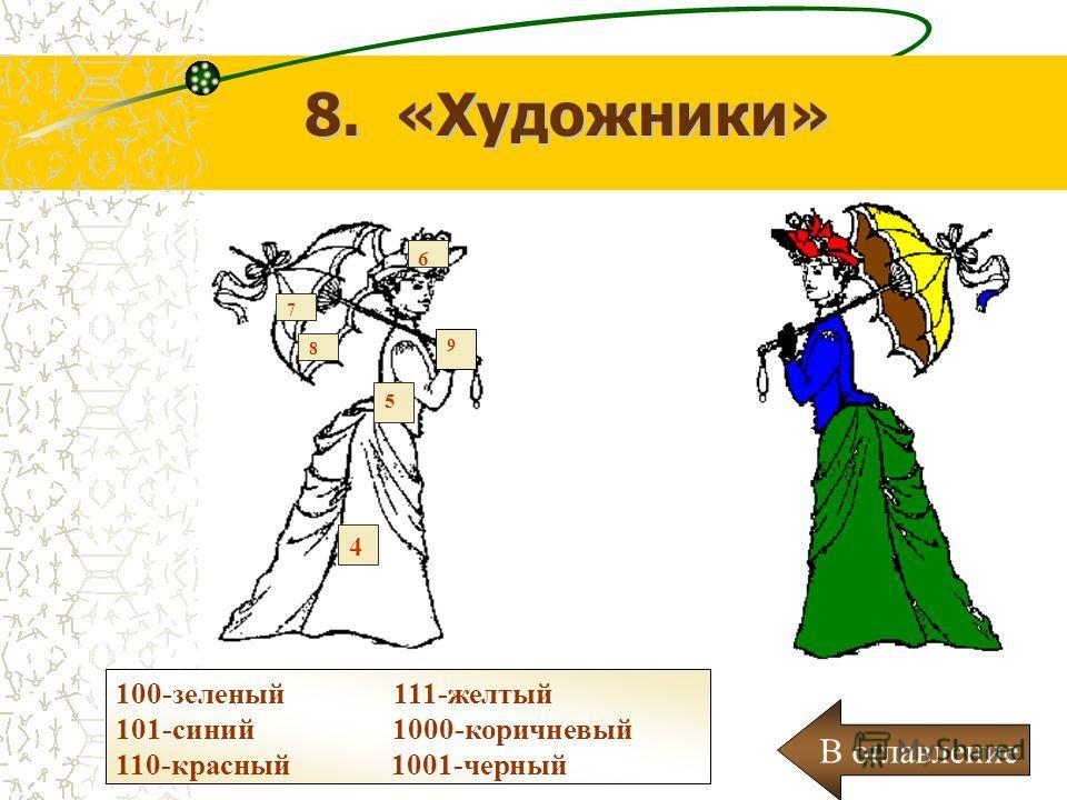 8. «Художники» 4 5 8 7 6 9 100-зеленый 111-желтый 101-синий 1000-коричневый 110-красный 1001-черный В оглавление