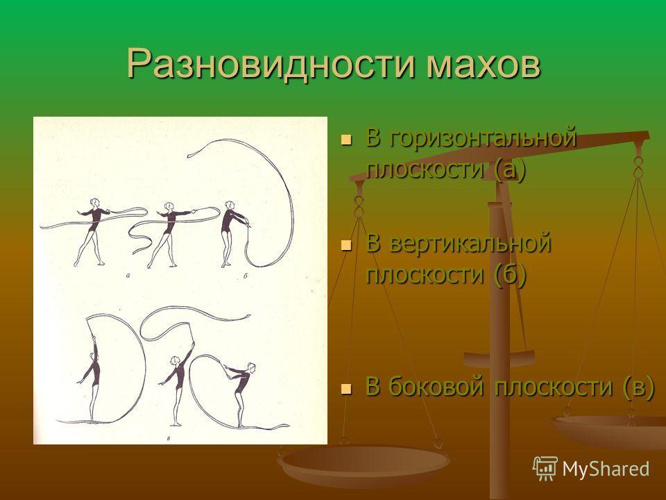 Разновидности махов В горизонтальной плоскости (а) В вертикальной плоскости (б) В боковой плоскости (в)