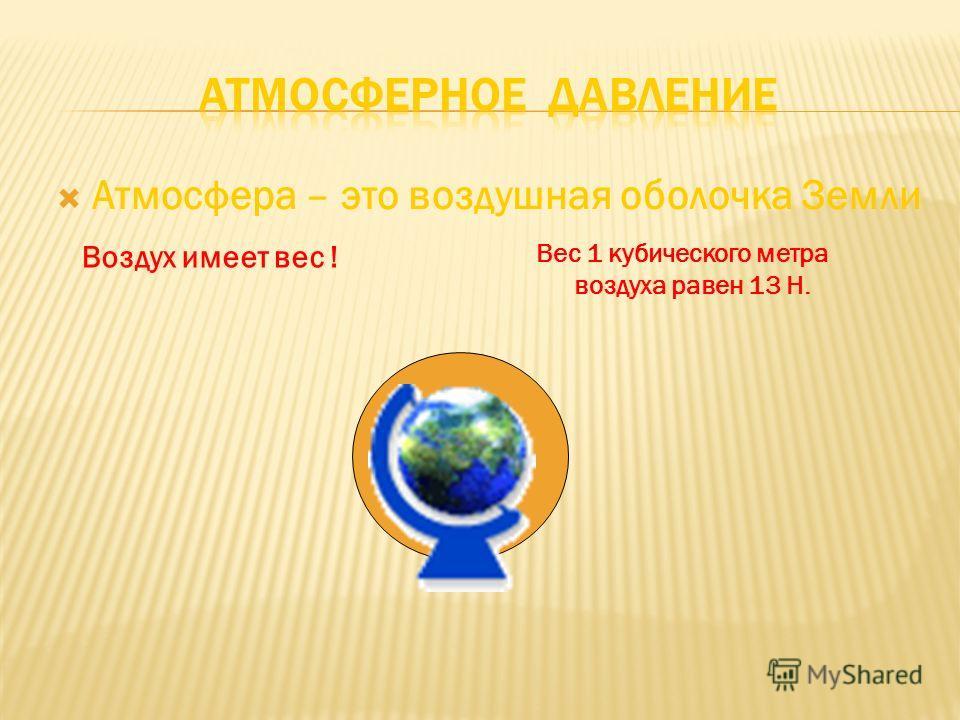 Атмосфера – это воздушная оболочка Земли Воздух имеет вес ! Вес 1 кубического метра воздуха равен 13 Н.