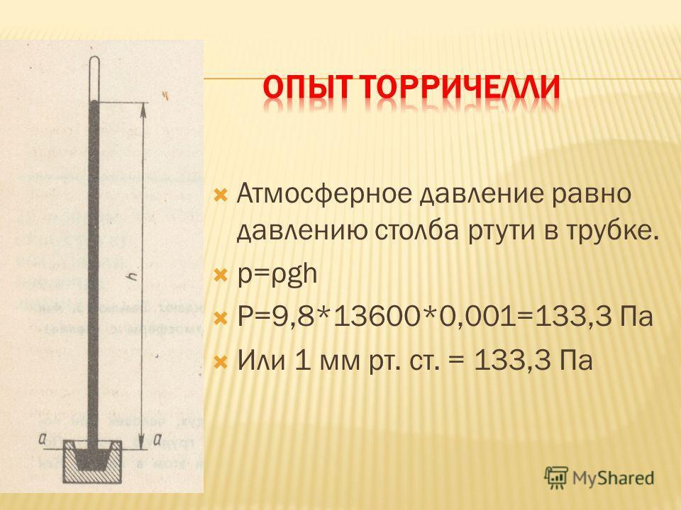 Атмосферное давление равно давлению столба ртути в трубке. p=ρgh P=9,8*13600*0,001=133,3 Па Или 1 мм рт. ст. = 133,3 Па