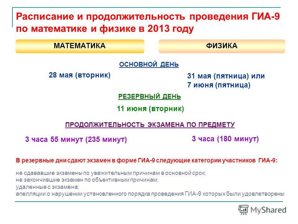 В резервные дни сдают экзамен в форме ГИА-9 следующие категории участников ГИА-9: не сдававшие экзамены по уважительным причинам в основной срок; не закончившие экзамен по объективным причинам; удаленные с экзамена; апелляции о нарушении установленно