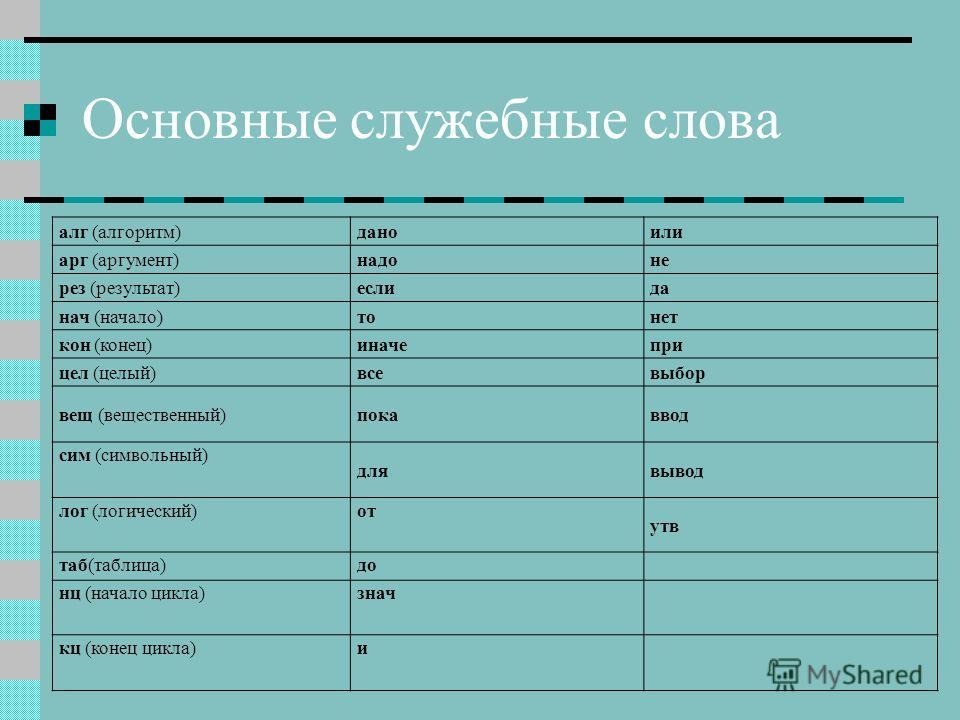 Краткая история Алгоритмический язык с русским синтаксисом был введён в употребление академиком А. П. Ершовым в середине 1980-х годов, в качестве основы для «безмашинного» курса информатики. Впервые был опубликован в учебнике «ОИВТ» в 1985 г.А. П. Ер