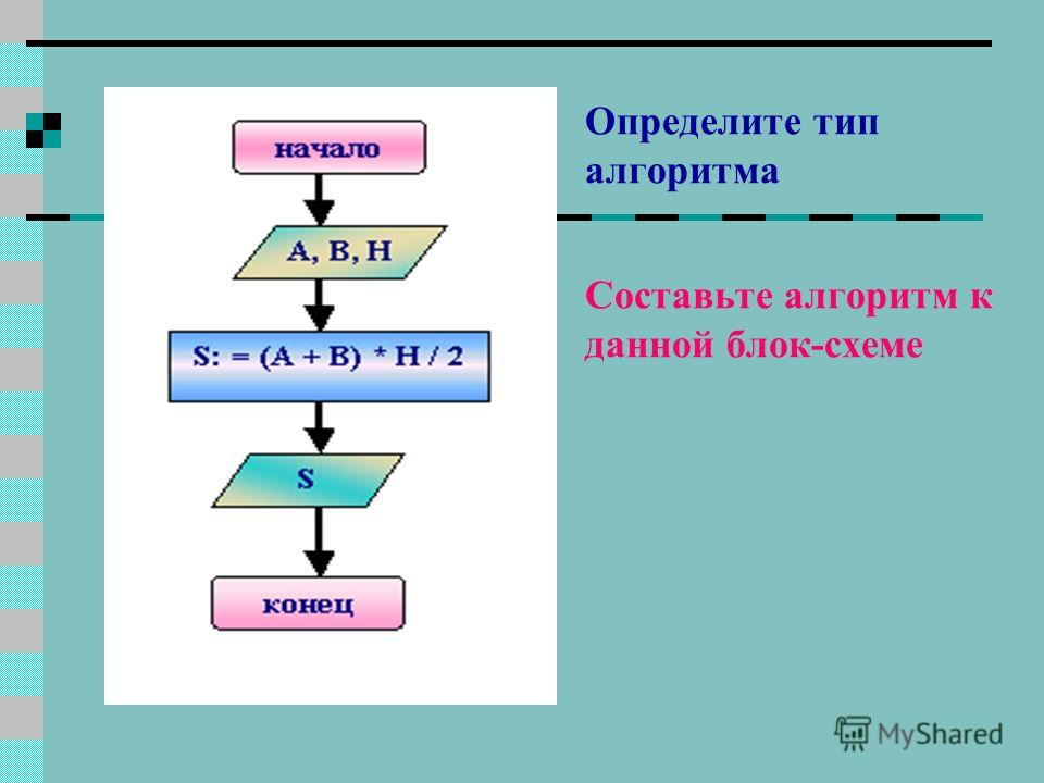 Задача 4 Определите тип алгоритма Составьте алгоритм к данной блок-схеме