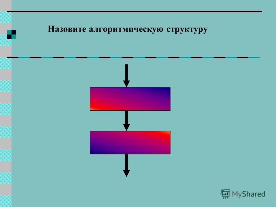 Вопросы Дайте определение линейного алгоритма Дайте определение разветвляющегося алгоритма Дайте определение циклического алгоритма