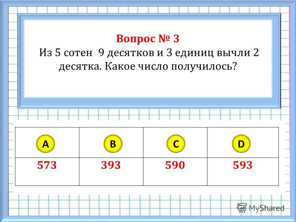 Вопрос 3 Из 5 сотен 9 десятков и 3 единиц вычли 2 десятка. Какое число получилось? 573393590593 ABCD