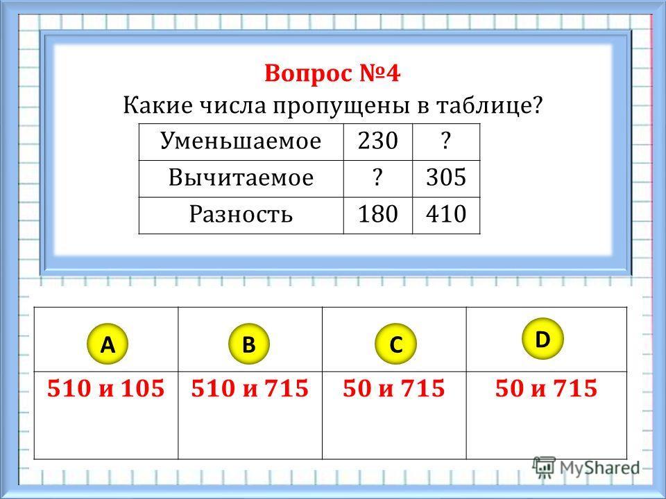 Вопрос 4 Какие числа пропущены в таблице? 510 и 105510 и 71550 и 715 ABC D Уменьшаемое230? Вычитаемое?305 Разность180410