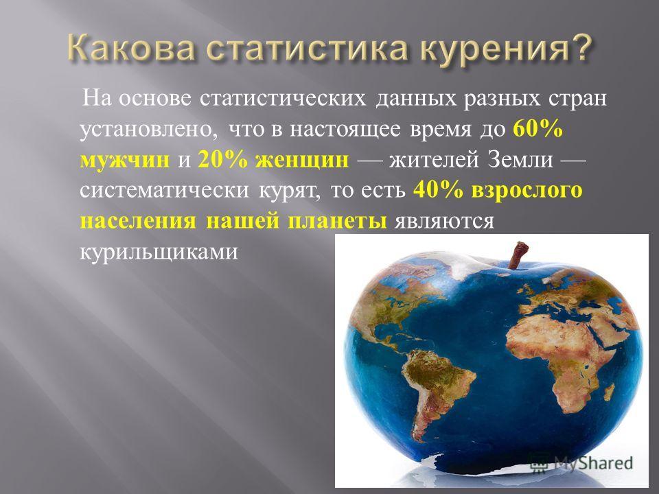 На основе статистических данных разных стран установлено, что в настоящее время до 60% мужчин и 20% женщин жителей Земли систематически курят, то есть 40% взрослого населения нашей планеты являются курильщиками