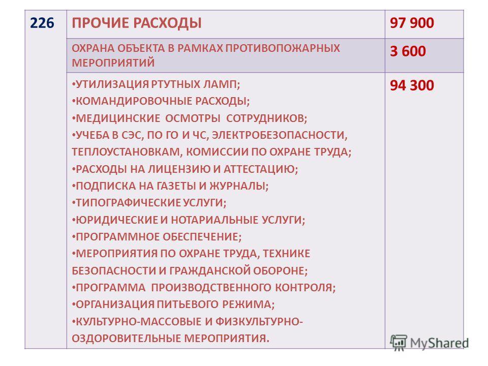 226ПРОЧИЕ РАСХОДЫ97 900 ОХРАНА ОБЪЕКТА В РАМКАХ ПРОТИВОПОЖАРНЫХ МЕРОПРИЯТИЙ 3 600 УТИЛИЗАЦИЯ РТУТНЫХ ЛАМП; КОМАНДИРОВОЧНЫЕ РАСХОДЫ; МЕДИЦИНСКИЕ ОСМОТРЫ СОТРУДНИКОВ; УЧЕБА В СЭС, ПО ГО И ЧС, ЭЛЕКТРОБЕЗОПАСНОСТИ, ТЕПЛОУСТАНОВКАМ, КОМИССИИ ПО ОХРАНЕ ТРУ