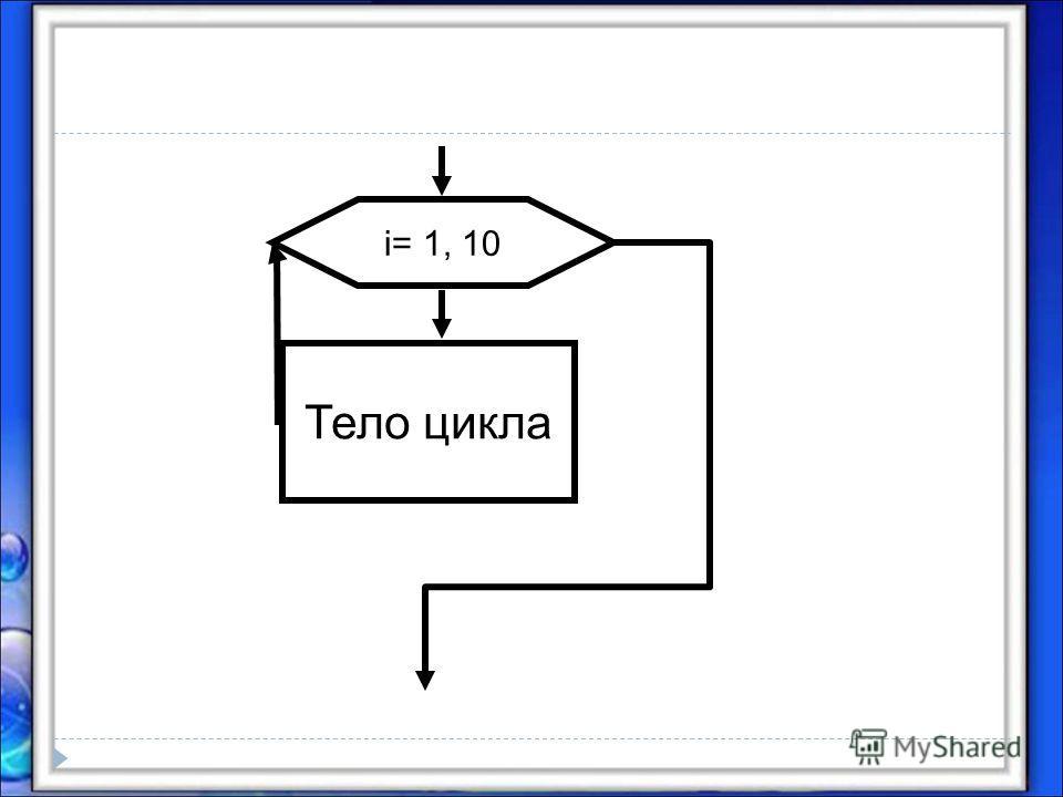 i= 1, 10 Тело цикла