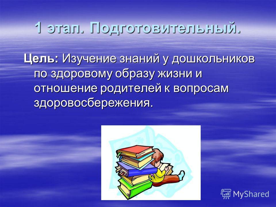 1 этап. Подготовительный. Цель: Изучение знаний у дошкольников по здоровому образу жизни и отношение родителей к вопросам здоровосбережения.