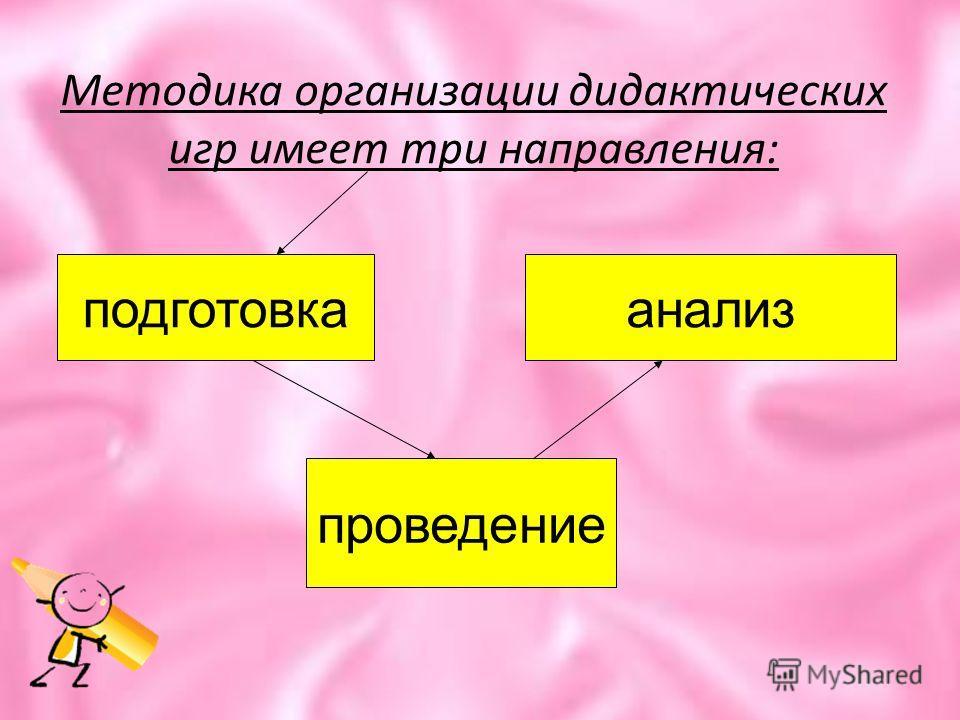Методика организации дидактических игр имеет три направления: подготовкаанализ проведение
