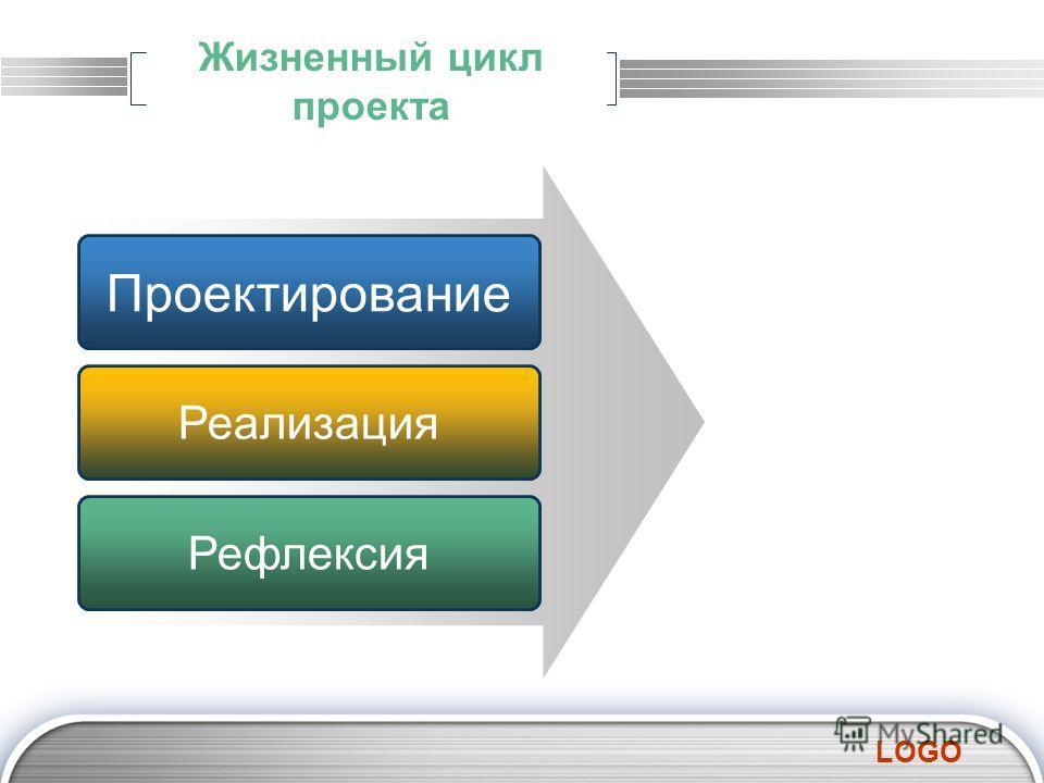 LOGO Жизненный цикл проекта Проектирование Реализация Рефлексия