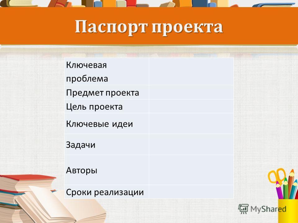 Паспорт проекта Ключевая проблема Предмет проекта Цель проекта Ключевые идеи Задачи Авторы Сроки реализации