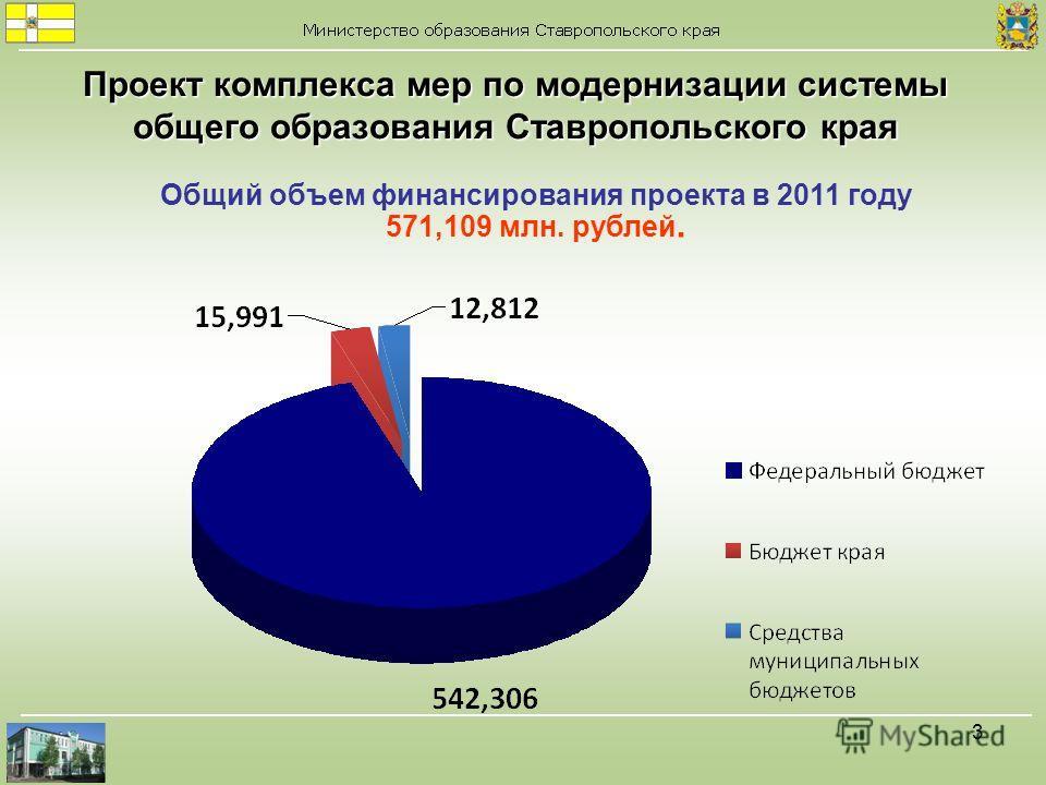 3 Проект комплекса мер по модернизации системы общего образования Ставропольского края Общий объем финансирования проекта в 2011 году 571,109 млн. рублей.