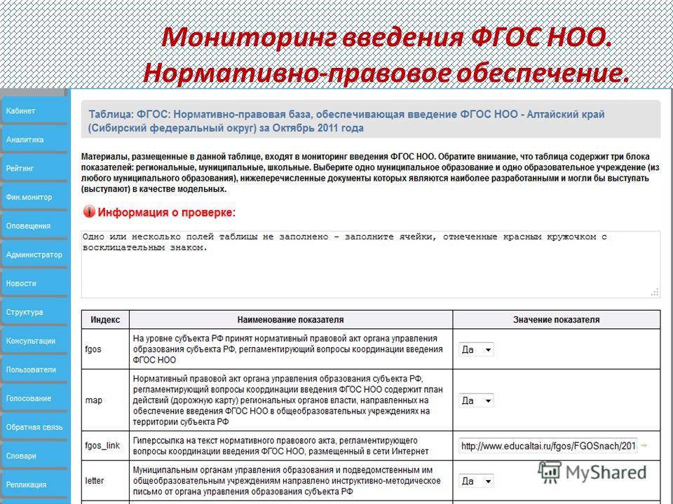 Мониторинг введения ФГОС НОО. Нормативно-правовое обеспечение.