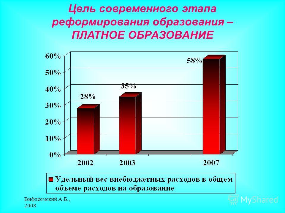 Вифлеемский А.Б., 2008 Цель современного этапа реформирования образования – ПЛАТНОЕ ОБРАЗОВАНИЕ