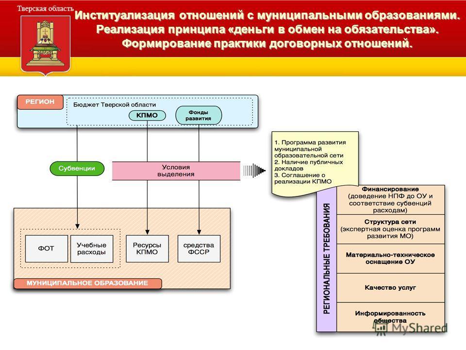 Институализация отношений с муниципальными образованиями. Реализация принципа «деньги в обмен на обязательства». Формирование практики договорных отношений.