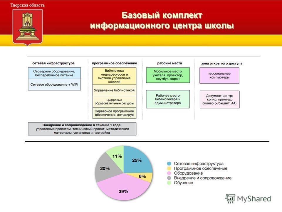 Базовый комплект информационного центра школы