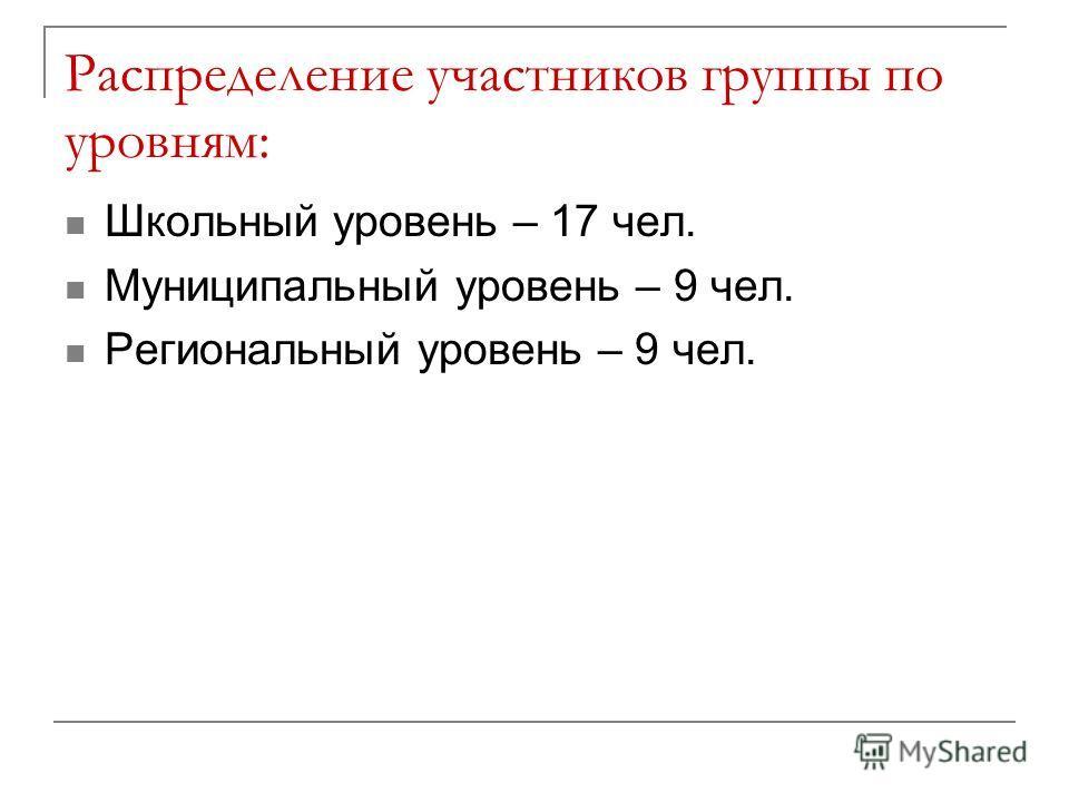 Распределение участников группы по уровням: Школьный уровень – 17 чел. Муниципальный уровень – 9 чел. Региональный уровень – 9 чел.