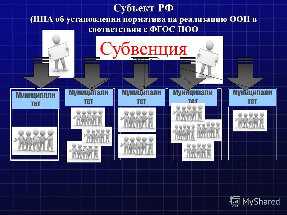 Субвенция Субъект РФ (НПА об установлении норматива на реализацию ООП в соответствии с ФГОС НОО Муниципали тет