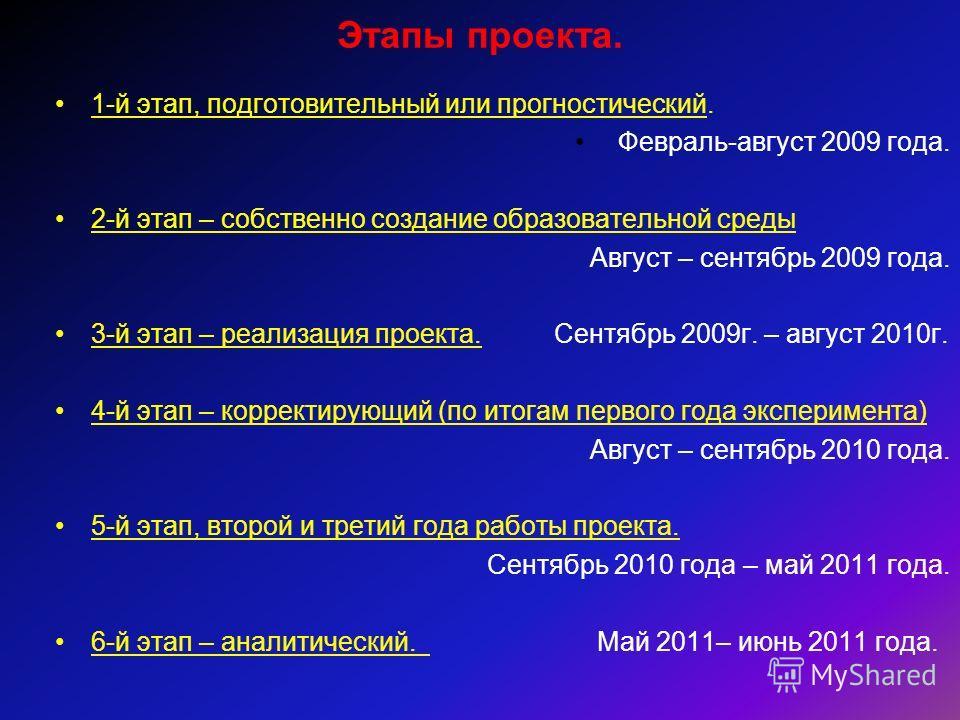 Этапы проекта. 1-й этап, подготовительный или прогностический. Февраль-август 2009 года. 2-й этап – собственно создание образовательной среды Август – сентябрь 2009 года. 3-й этап – реализация проекта. Сентябрь 2009г. – август 2010г. 4-й этап – корре