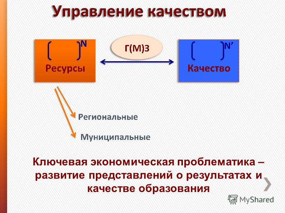 Ключевая экономическая проблематика – развитие представлений о результатах и качестве образования