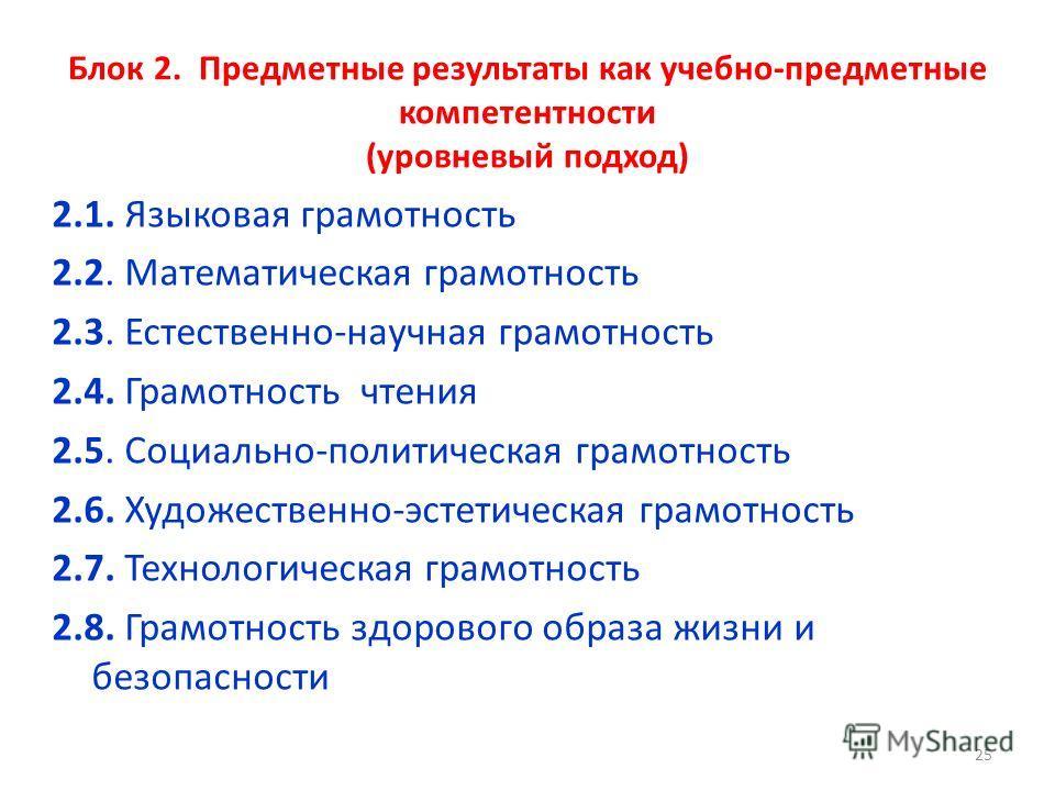 Блок 2. Предметные результаты как учебно-предметные компетентности (уровневый подход) 2.1. Языковая грамотность 2.2. Математическая грамотность 2.3. Естественно-научная грамотность 2.4. Грамотность чтения 2.5. Социально-политическая грамотность 2.6.