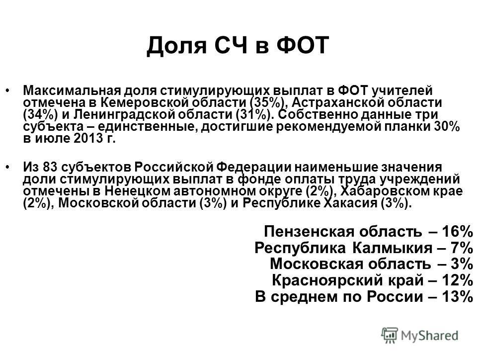 Доля СЧ в ФОТ Максимальная доля стимулирующих выплат в ФОТ учителей отмечена в Кемеровской области (35%), Астраханской области (34%) и Ленинградской области (31%). Собственно данные три субъекта – единственные, достигшие рекомендуемой планки 30% в ию