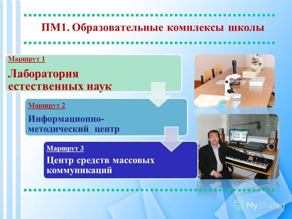 Маршрут 1 Лаборатория естественных наук Маршрут 2 Информационно- методический центр Маршрут 3 Центр средств массовых коммуникаций ПМ1. Образовательные комплексы школы