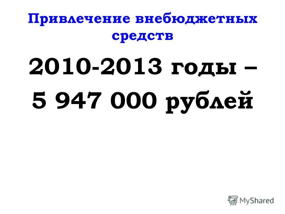 Привлечение внебюджетных средств 2010-2013 годы – 5 947 000 рублей