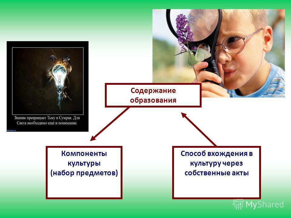 Содержание образования Компоненты культуры (набор предметов) Способ вхождения в культуру через собственные акты
