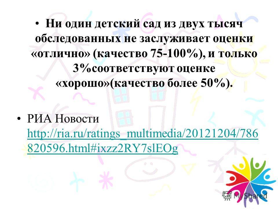 Ни один детский сад из двух тысяч обследованных не заслуживает оценки «отлично» (качество 75-100%), и только 3%соответствуют оценке «хорошо»(качество более 50%). РИА Новости http://ria.ru/ratings_multimedia/20121204/786 820596.html#ixzz2RY7slEOg http