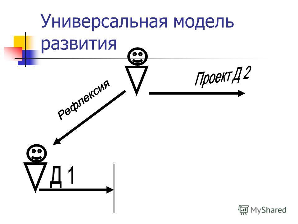 Универсальная модель развития