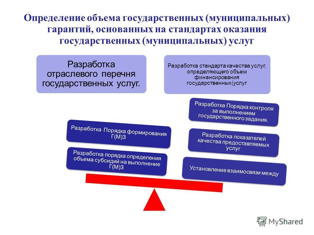 Определение объема государственных (муниципальных) гарантий, основанных на стандартах оказания государственных (муниципальных) услуг Разработка отраслевого перечня государственных услуг. Разработка стандарта качества услуг, определяющего объем финанс