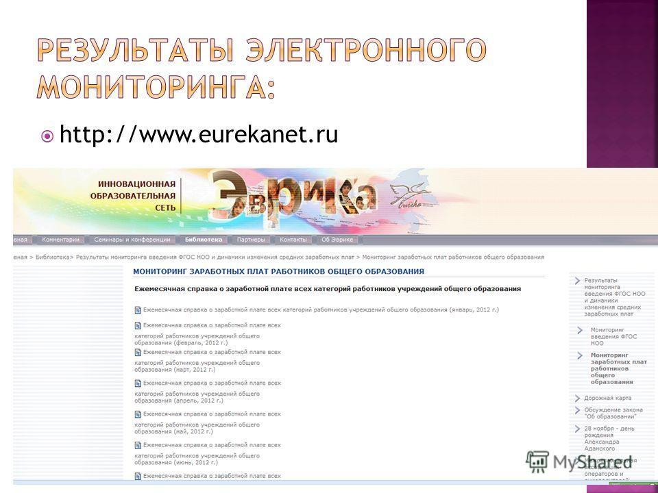 http://www.eurekanet.ru