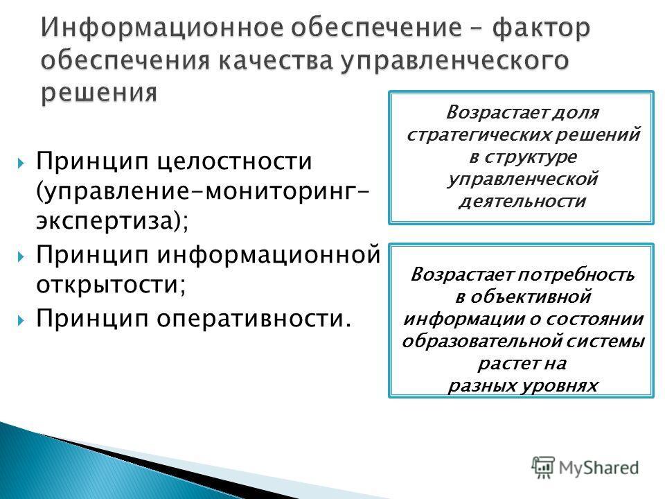 Принцип целостности (управление-мониторинг- экспертиза); Принцип информационной открытости; Принцип оперативности. Возрастает доля стратегических решений в структуре управленческой деятельности Возрастает потребность в объективной информации о состоя