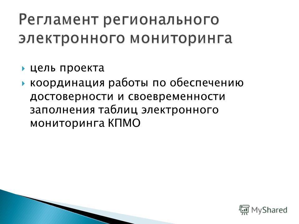 цель проекта координация работы по обеспечению достоверности и своевременности заполнения таблиц электронного мониторинга КПМО