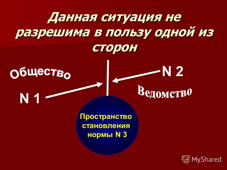 Данная ситуация не разрешима в пользу одной из сторон N 1 N 2 Пространство становления нормы N 3