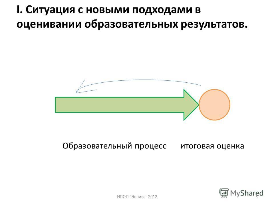I. Ситуация с новыми подходами в оценивании образовательных результатов. ИПОП Эврика 20123 Образовательный процесс итоговая оценка