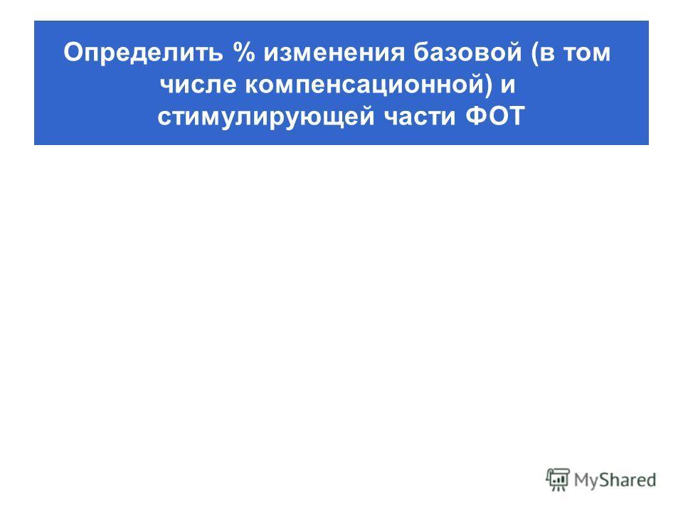 Определить % изменения базовой (в том числе компенсационной) и стимулирующей части ФОТ