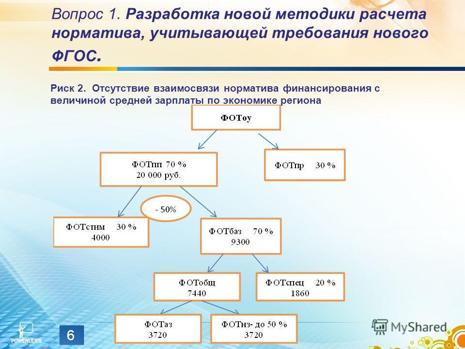 Вопрос 1. Разработка новой методики расчета норматива, учитывающей требования нового ФГОС. Риск 2. Отсутствие взаимосвязи норматива финансирования с величиной средней зарплаты по экономике региона 6