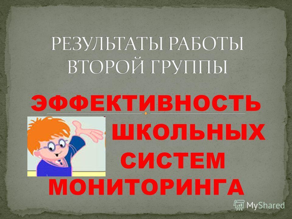 ЭФФЕКТИВНОСТЬ ШКОЛЬНЫХ СИСТЕМ МОНИТОРИНГА