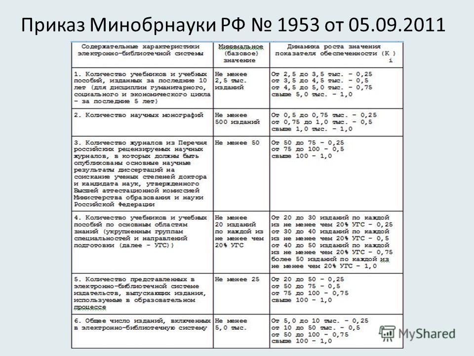 Приказ Минобрнауки РФ 1953 от 05.09.2011