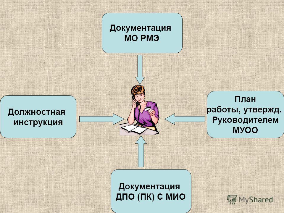 Должностная инструкция методиста гмк