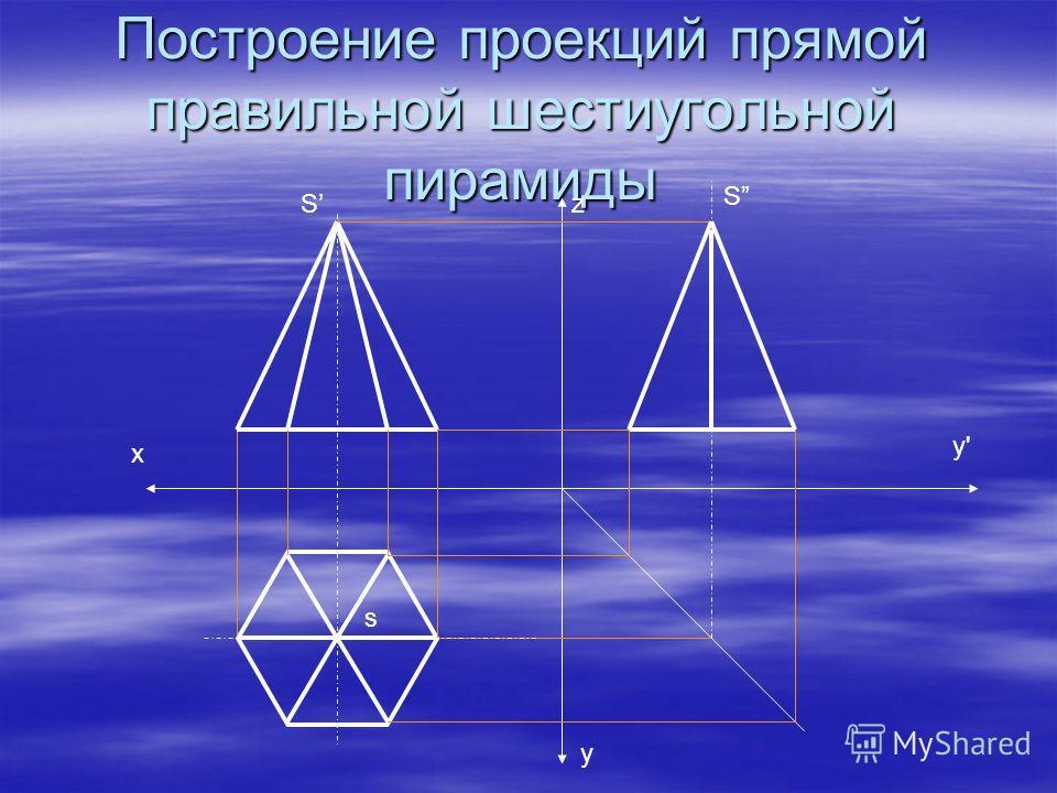 Построение проекций прямой правильной шестиугольной пирамиды s S S х у'у' у z