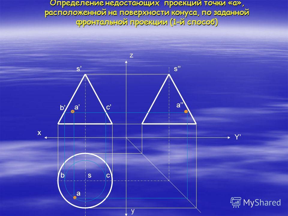 Определение недостающих проекций точки «а», расположенной на поверхности конуса, по заданной фронтальной проекции (1-й способ) х z y Y b b c c a a s ss a
