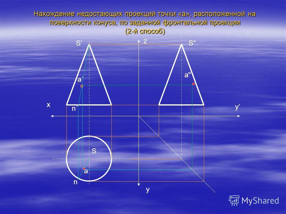 х у у z S S S Нахождение недостающих проекций точки «а», расположенной на поверхности конуса, по заданной фронтальной проекции (2-й способ) а´ n´ n а а