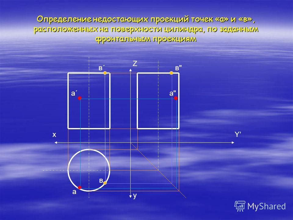 Определение недостающих проекций точек «а» и «в», расположенных на поверхности цилиндра, по заданным фронтальным проекциям Z y Yх а´ а а в´ в в